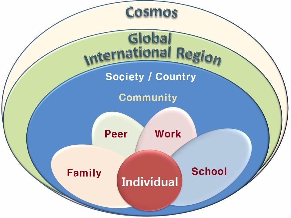 인간관계체계(whole system) 02.jpg