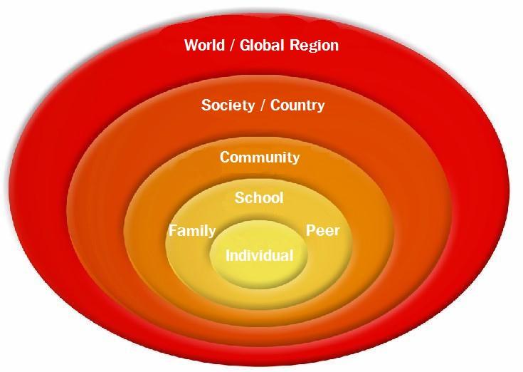 인간관계체계(whole system) 01.jpg